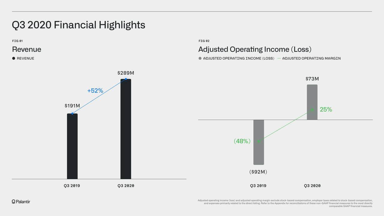 Palantir Q3 2020 financial highlights