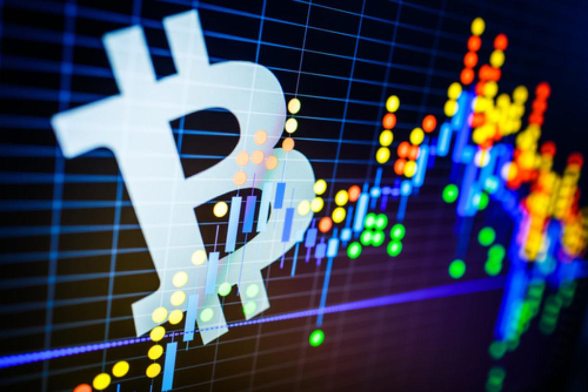 Bitcoin Price Prediction and charts - technical analysis - tradetheday.com