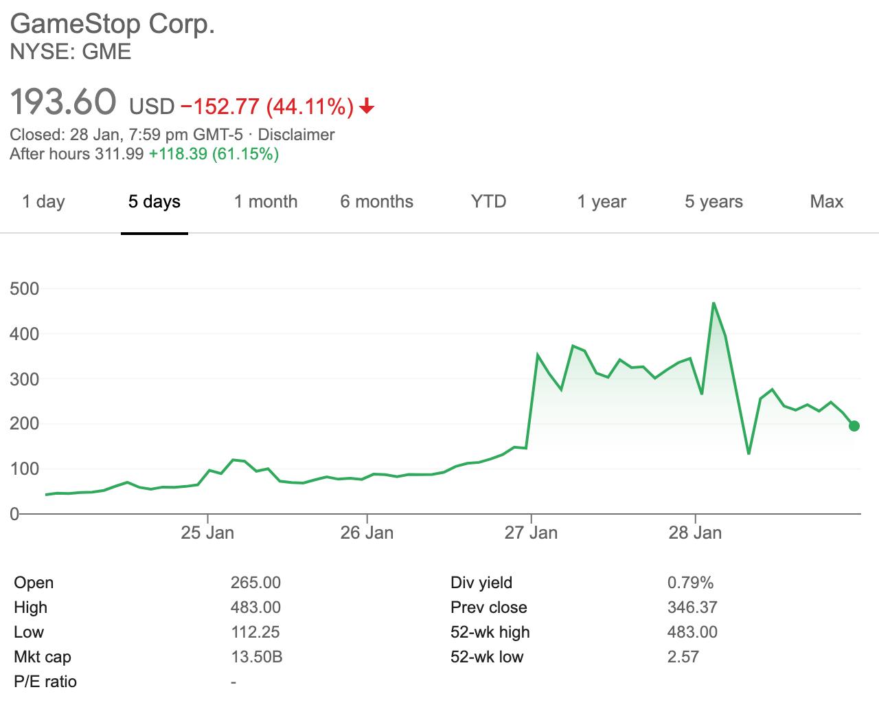 GameStop $GME stock price