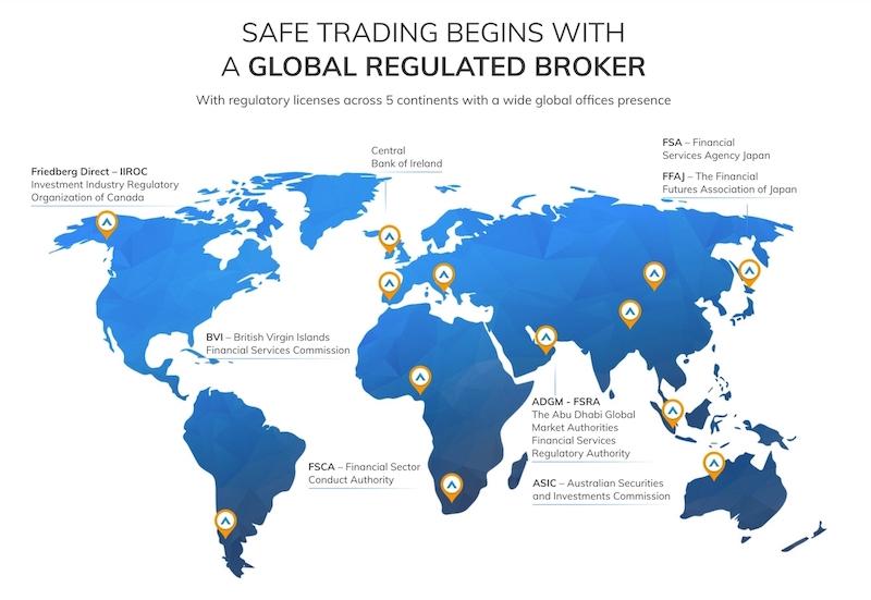 AvaTrade Review - A Global Regulated Broker - AvaTrade