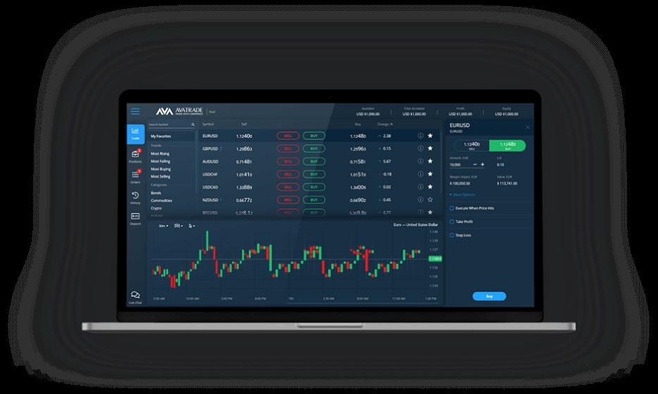 AvaTrade review - AvaTrade trading platform