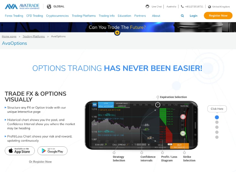 AvaTrade Options Trading - AvaTrade Review