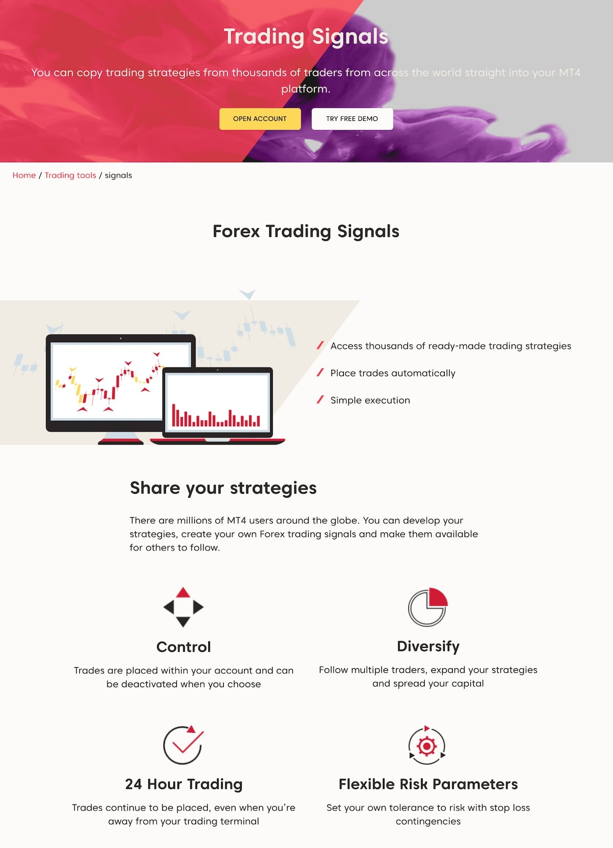 axi - Forex Trading Signals