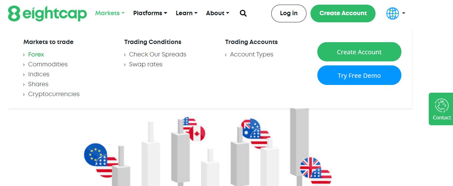 eightcap financial market offering