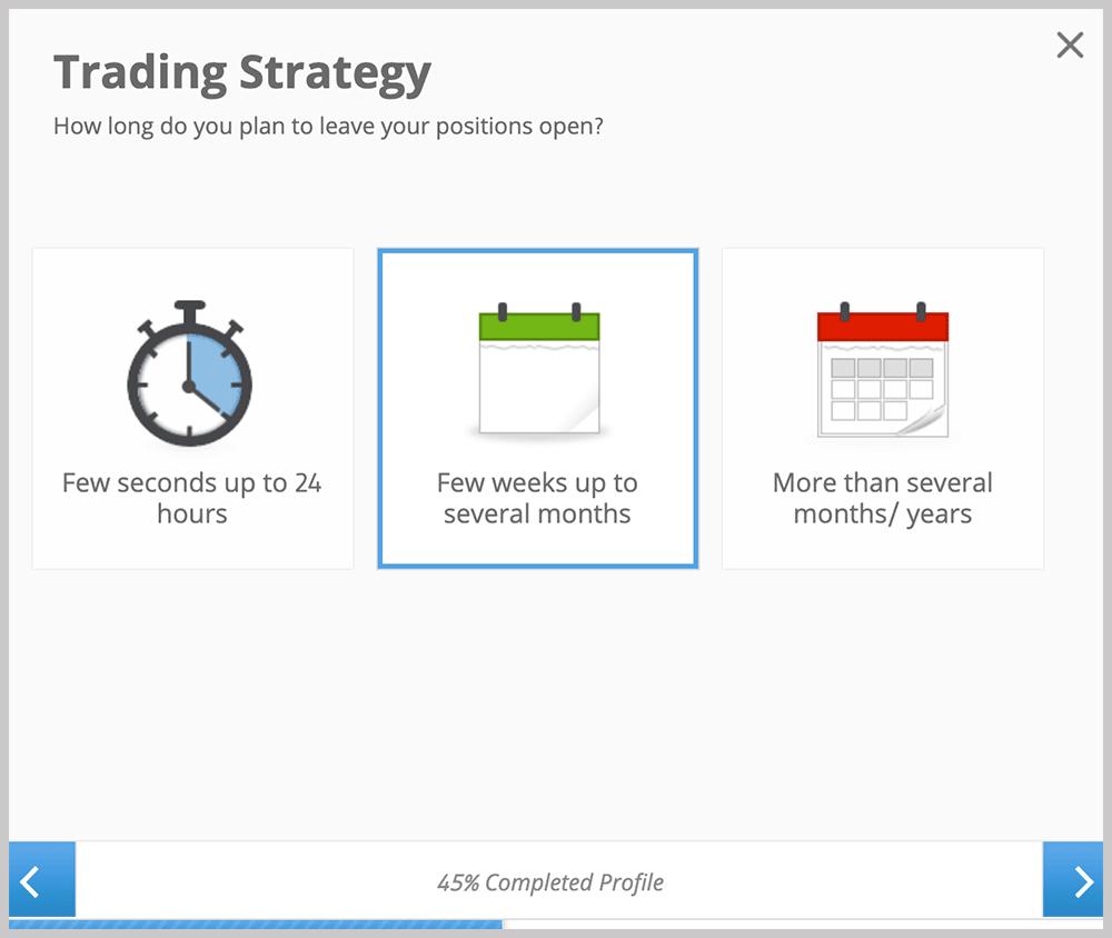 eToro Trading Strategy