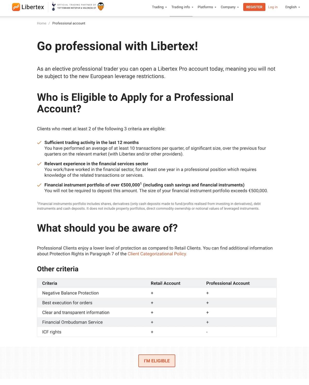 Libertex Professional Account comparison table