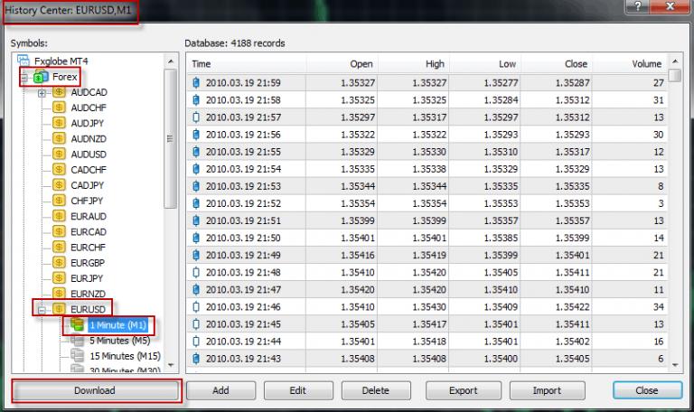 MetaTrader 4 Historic data history center EUR/USD