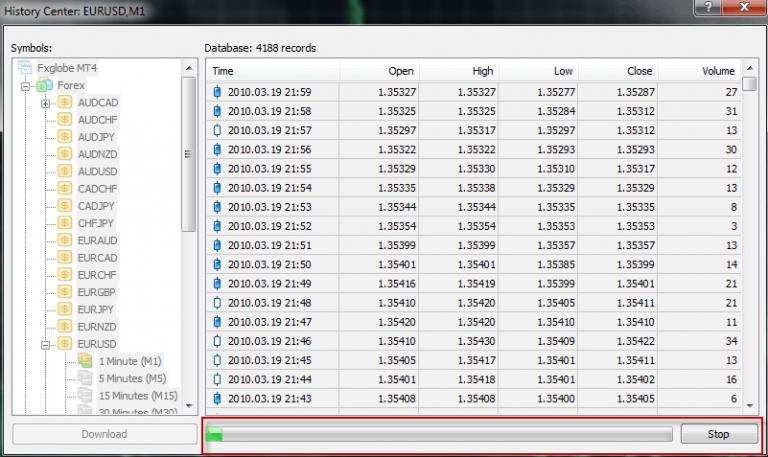 MetaTrader4 Historic data history center process