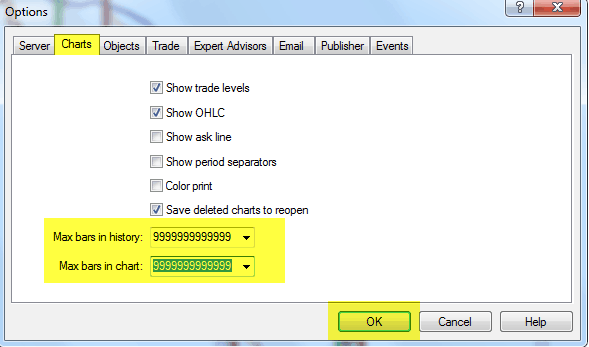 MetaTrader4 Historic Data Options