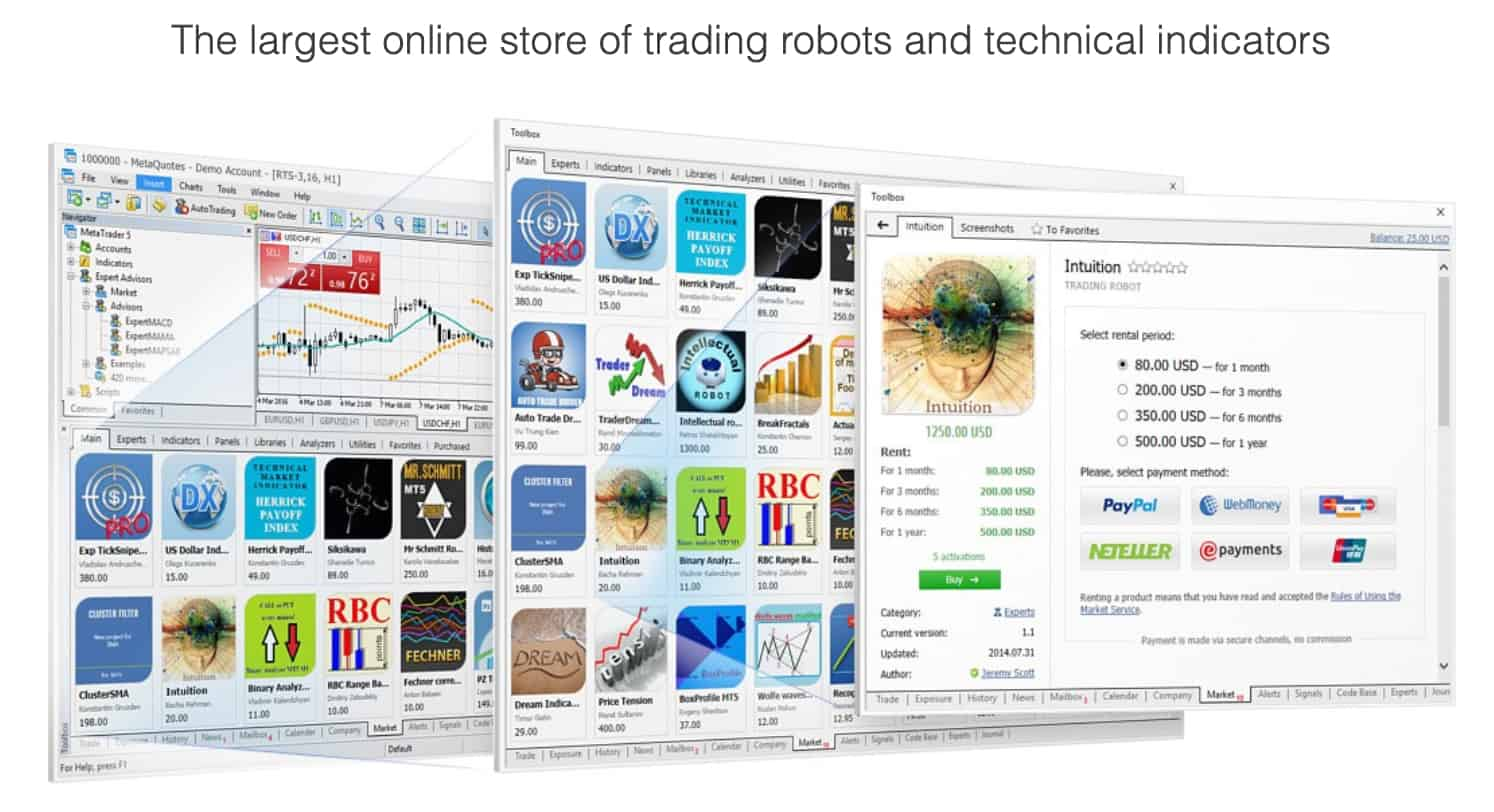 MetaTrader 4 Marketplace