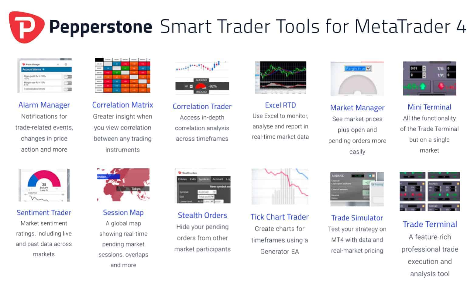 Pepperstone MT4 Smart Trader Tools